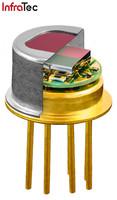 Mehrkanaldetektor LRM-244