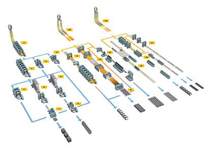 LSV Laser Surface Velocimeter