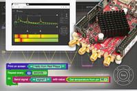 Die Oszilloskop- und Spektrumanalysator-Profi-Apps für Red Pitaya